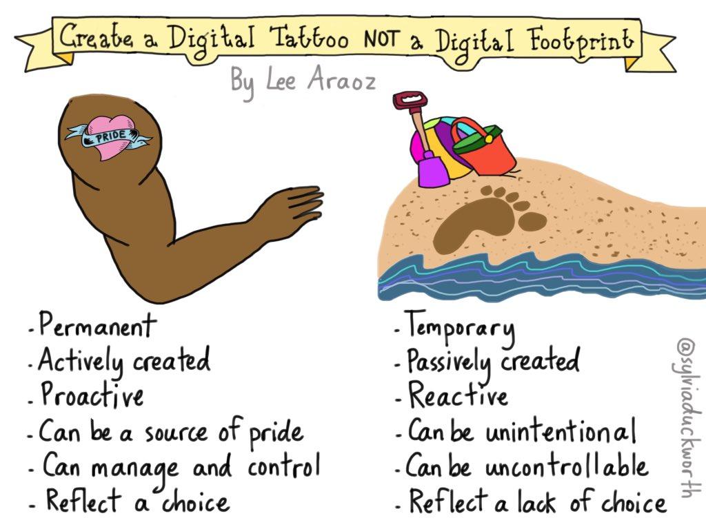 Create a Digital Tattoo